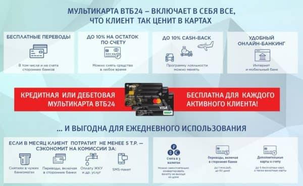 Зарплатная Мультикарта ВТБ 24: тарифы, бонусы, условия обслуживания.