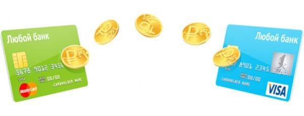 Как перевести деньги через смс Россельхозбанк - инструкция!