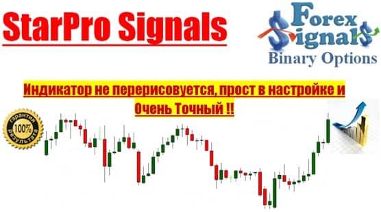 Принцип действия индикатора Star PRO Signals