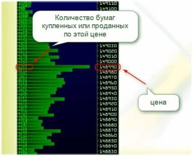 Индикатор объемов объема форекс все советники форекс