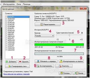 Режимы работы Forex Tester или как пользоваться?
