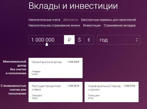 Вклады «Альфа-Банка» России в 2019 году