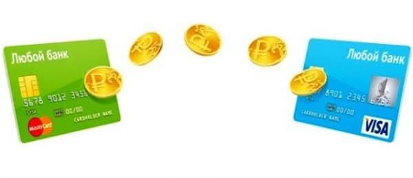 «Ренессанс Кредит»: банки-партнеры и другие компании, с которыми он сотрудничает
