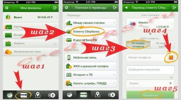 Как положить деньги на телефон с банковской карты на web-ресурсе сотового оператора, в интернет-банкинге?