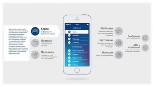 Если не работает приложение Телекард Газпромбанк, что делать?
