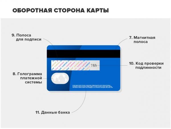 Что делать, если потерял карту «Газпромбанка»: способы получения доступа к деньгам