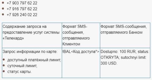 Как узнать состояние баланса карты АО «Газпромбанк» через смс-уведомления?