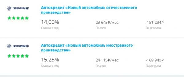 Автокредит в АО «Газпромбанк». Online-калькулятор