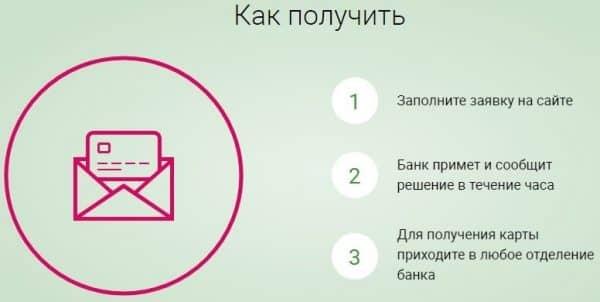кредит от сбербанка для держателей зарплатных карт в казахстане