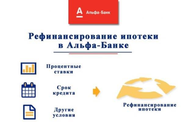 Как рассчитать ипотеку в «Альфа-Банке» по рефинансирующей программе?