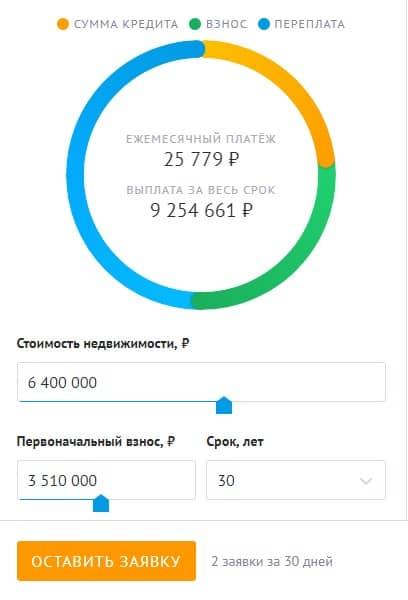 Кредитный online-калькулятор «Альфа-Банка»