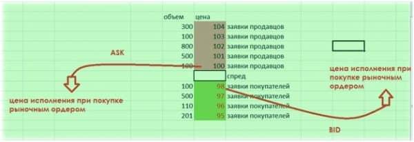 Индикатор для Форекса Дельта