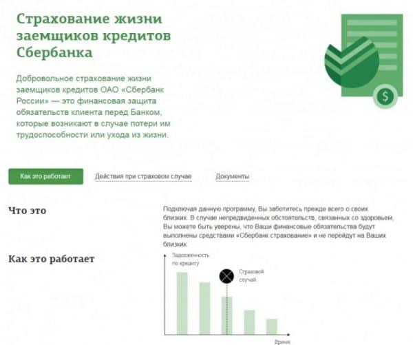 Определенные условия страхования жизни/здоровья в «Сбербанке России» при ипотеке