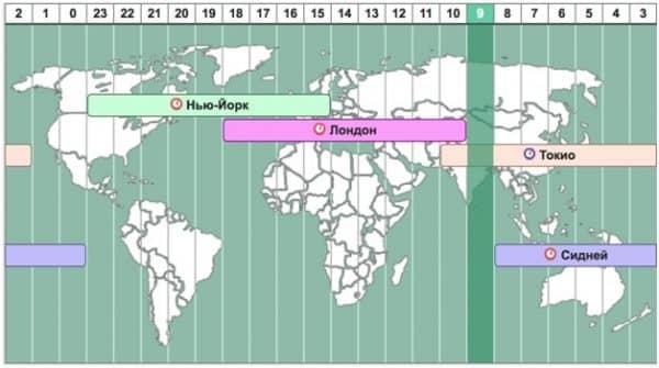 Описание стратегии Genesis Matrix Trading System (GMTS)