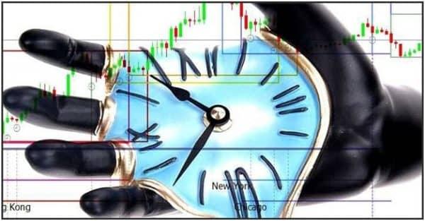 Как использовать индикатор, показывающий время до закрытия свечи