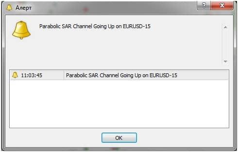 Описание индикатора Parabolic SAR Color-Alert