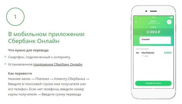 Как выполнить перевод клиенту «Сбербанка РФ» по номеру телефона в mobile-приложении?