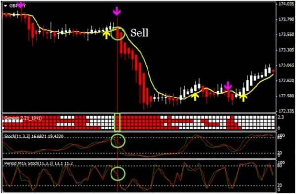 Правила коротких позиций по системе Genesis Matrix Trading