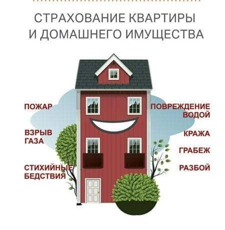 «Полис страхования» недвижимого имущества ипотеки в «Сбербанке РФ» для объекта недвижимости