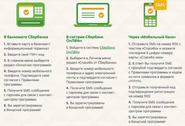 Как прикрепить карту «Сбербанка РФ» к телефону? Особенности и предлагаемые варианты