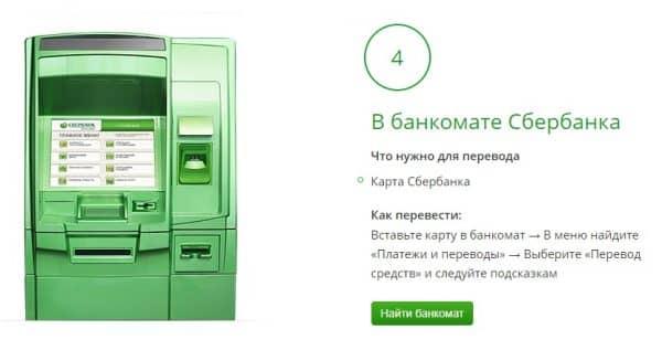 Как отправить деньги по номеру телефона в «Сбербанке РФ» посредством электронного комплекса самообслуживания?