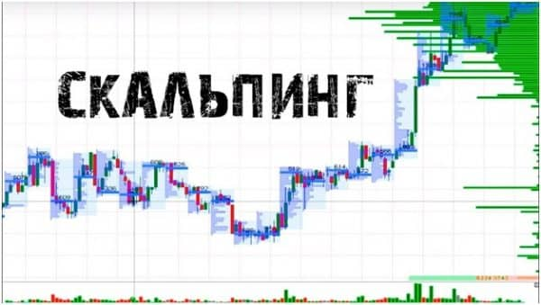 Торговля на М1 и других тайм-фреймах на рынке Форекс